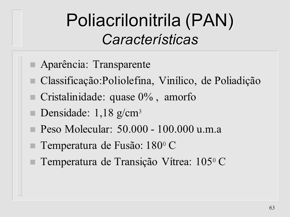 Poliacrilonitrila (PAN) Características