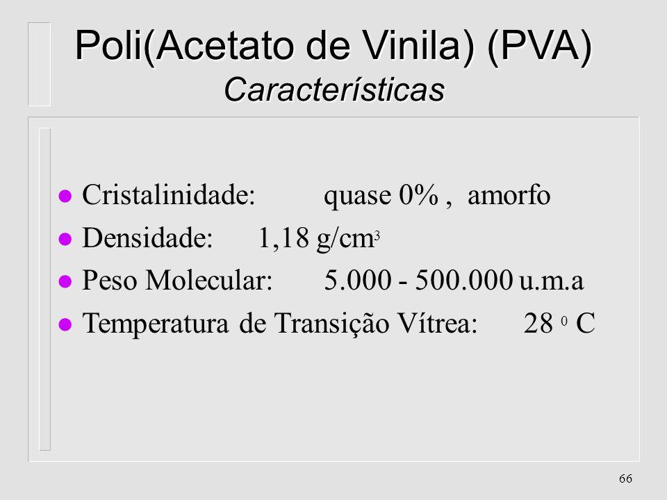 Poli(Acetato de Vinila) (PVA) Características