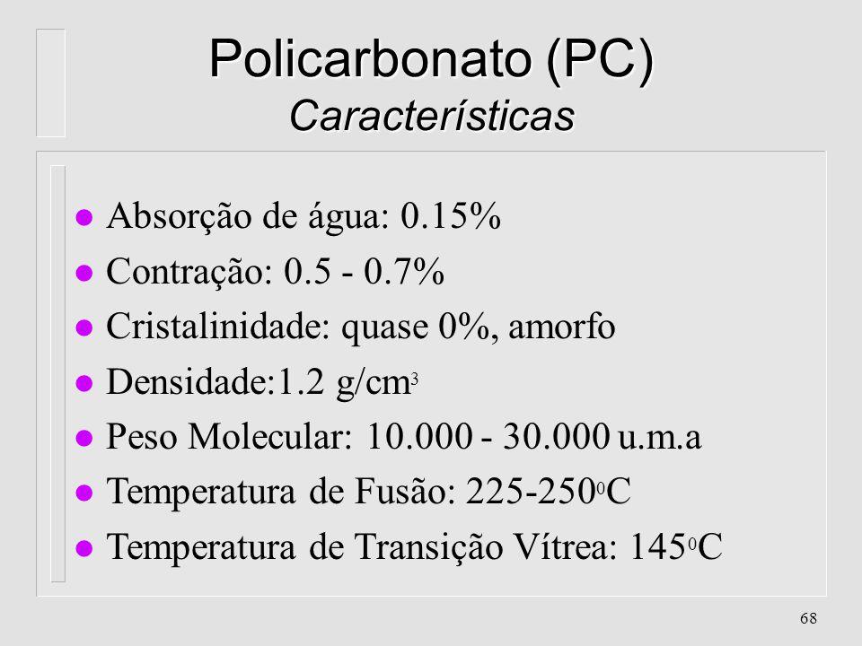 Policarbonato (PC) Características