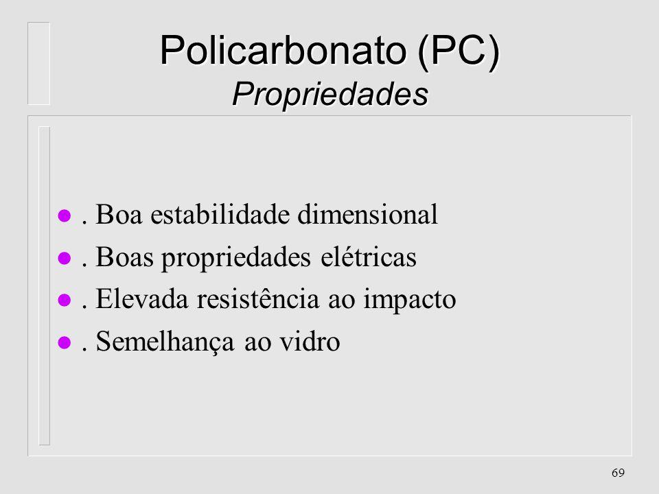 Policarbonato (PC) Propriedades