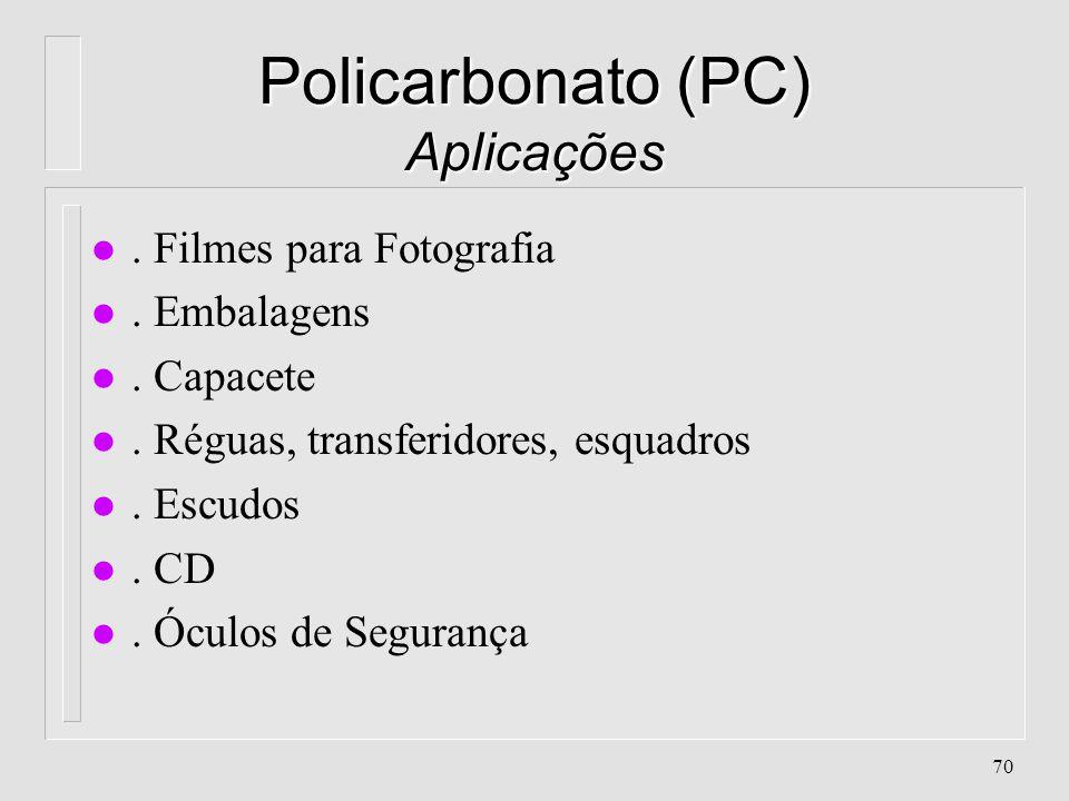 Policarbonato (PC) Aplicações