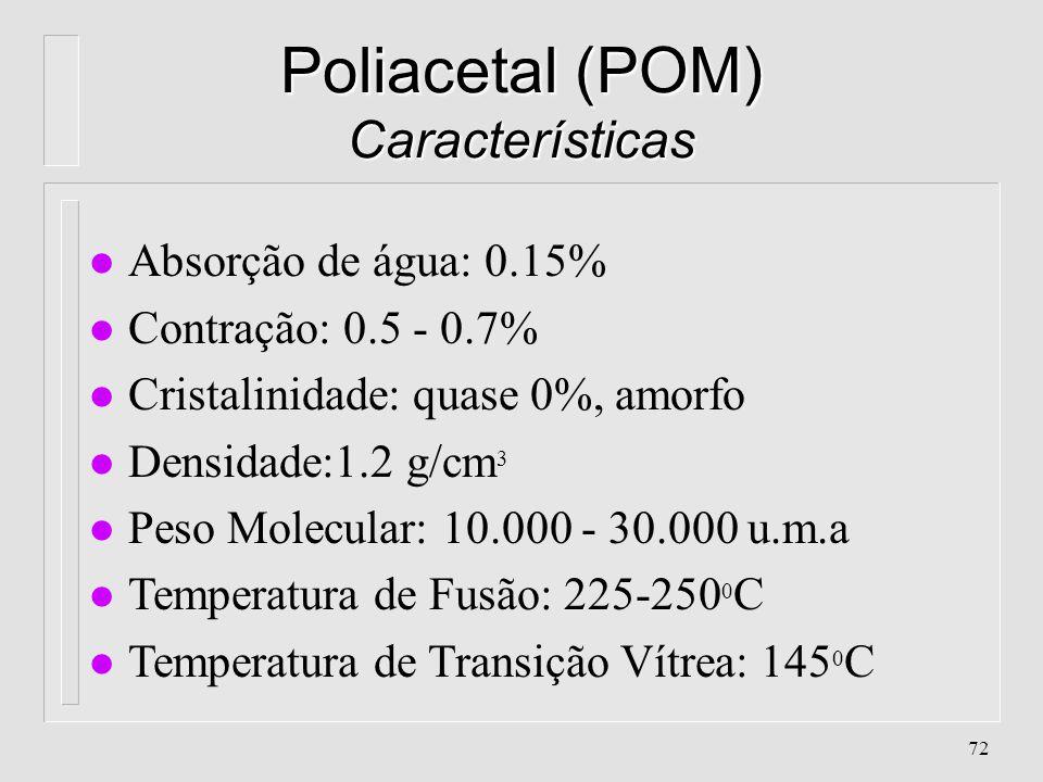 Poliacetal (POM) Características