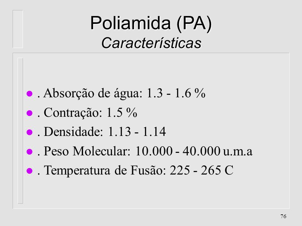 Poliamida (PA) Características