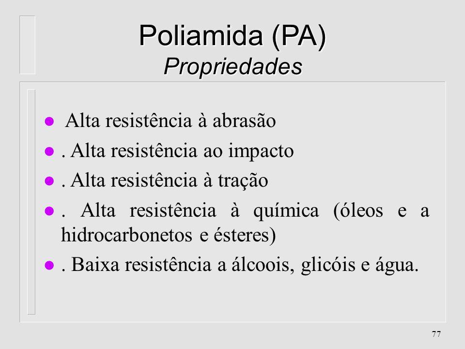 Poliamida (PA) Propriedades