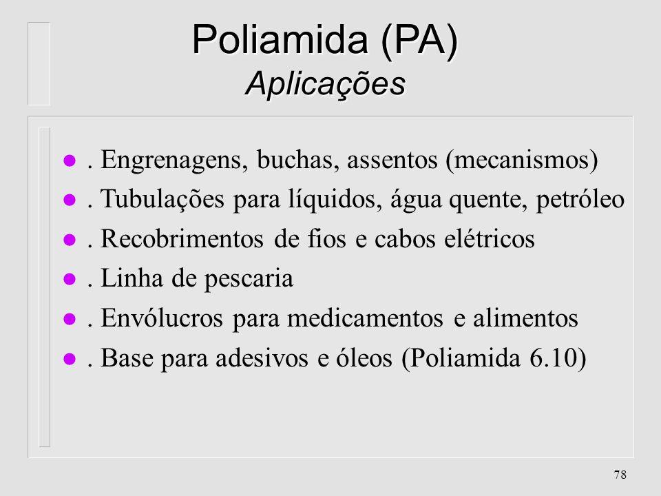 Poliamida (PA) Aplicações