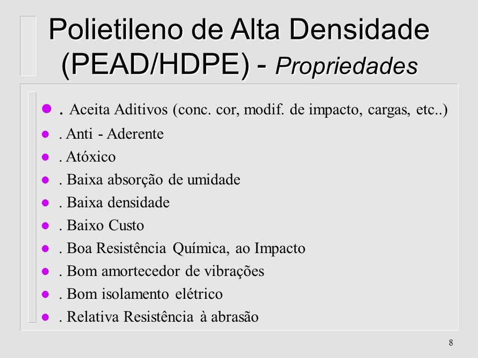 Polietileno de Alta Densidade (PEAD/HDPE) - Propriedades