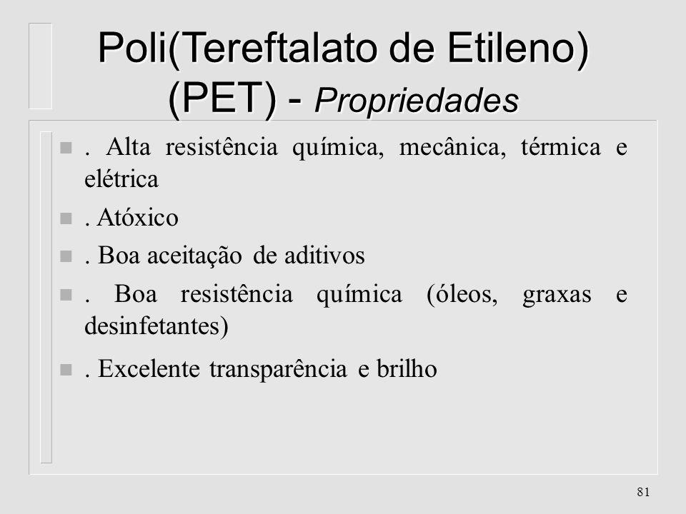 Poli(Tereftalato de Etileno) (PET) - Propriedades