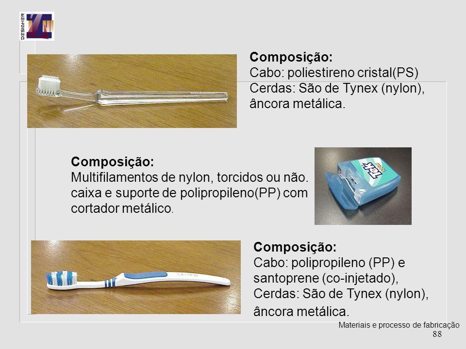 Cabo: poliestireno cristal(PS)