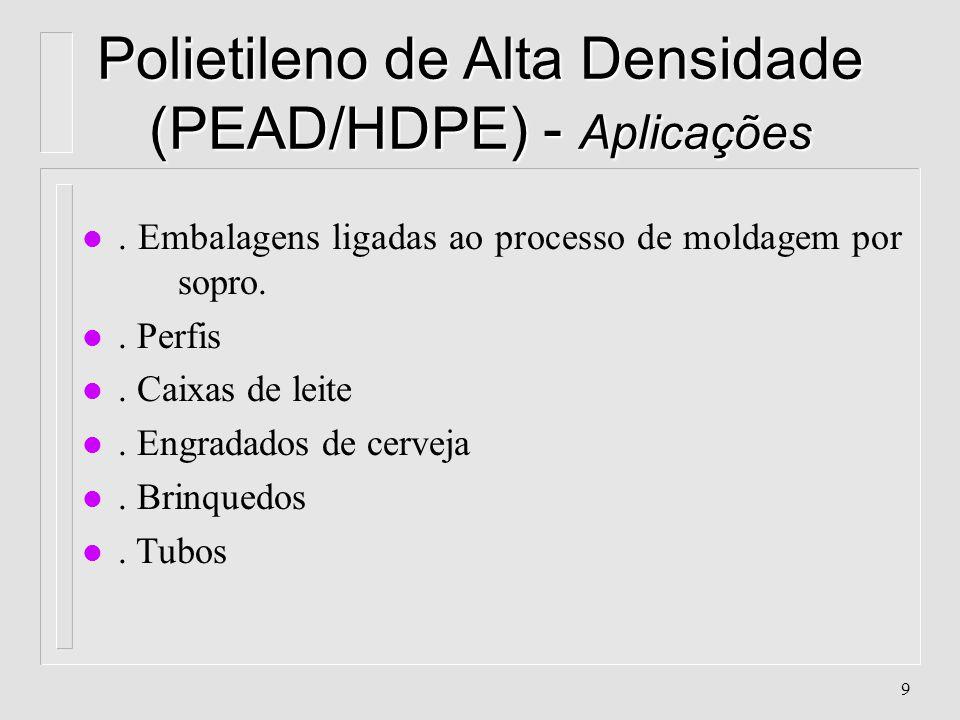 Polietileno de Alta Densidade (PEAD/HDPE) - Aplicações