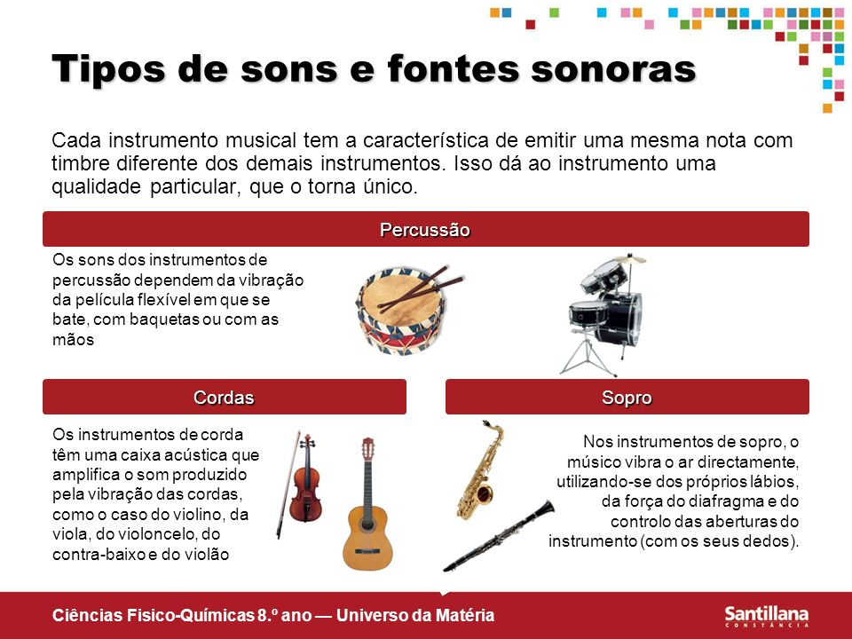 Tipos de sons e fontes sonoras