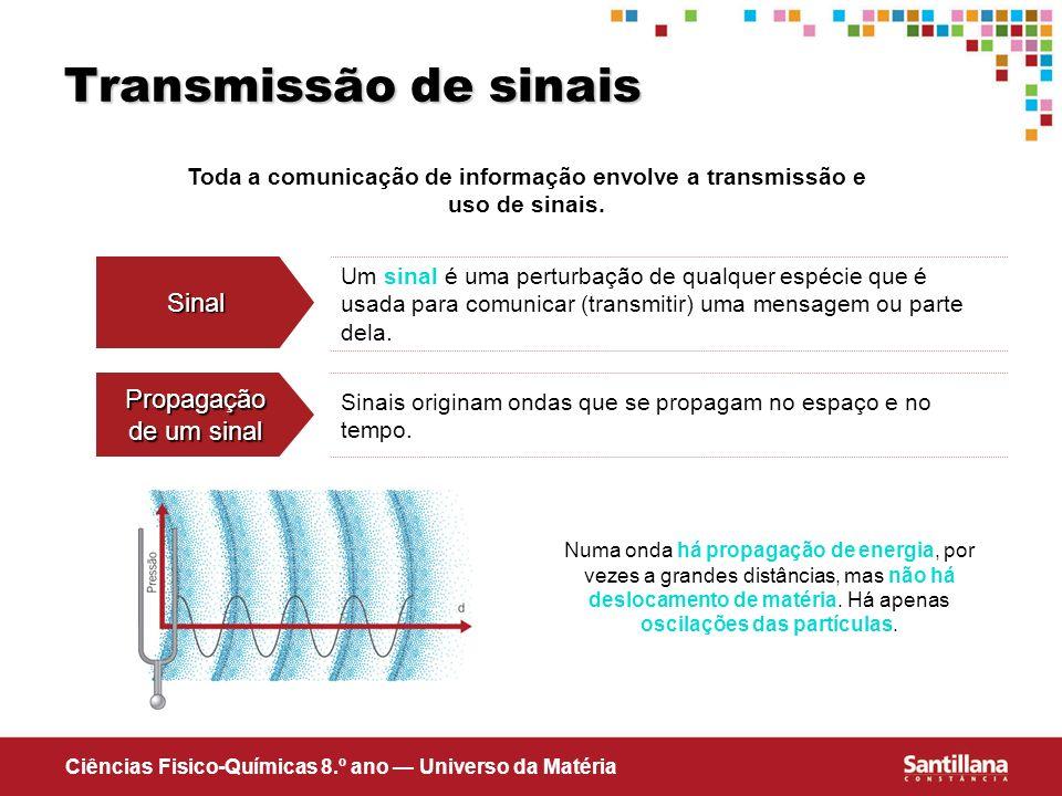 Transmissão de sinais Sinal Propagação de um sinal