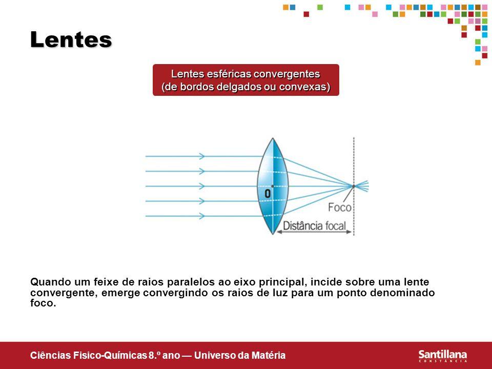 Lentes Lentes esféricas convergentes (de bordos delgados ou convexas)