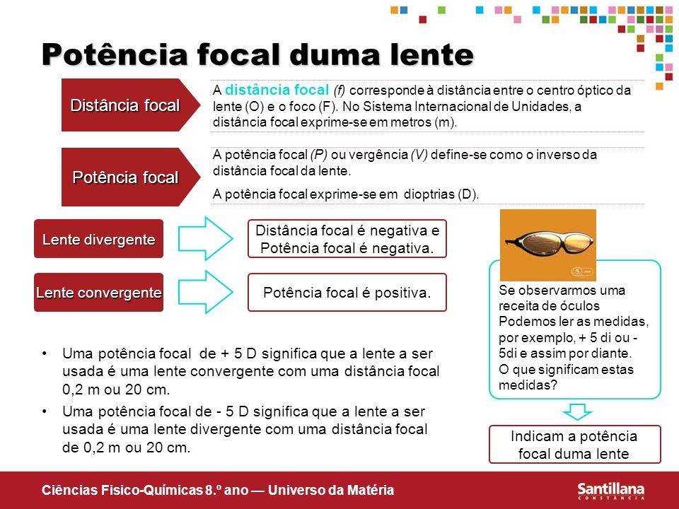 Potência focal duma lente