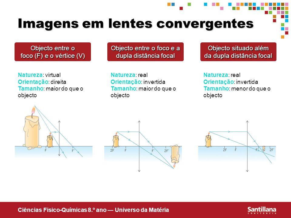 Imagens em lentes convergentes
