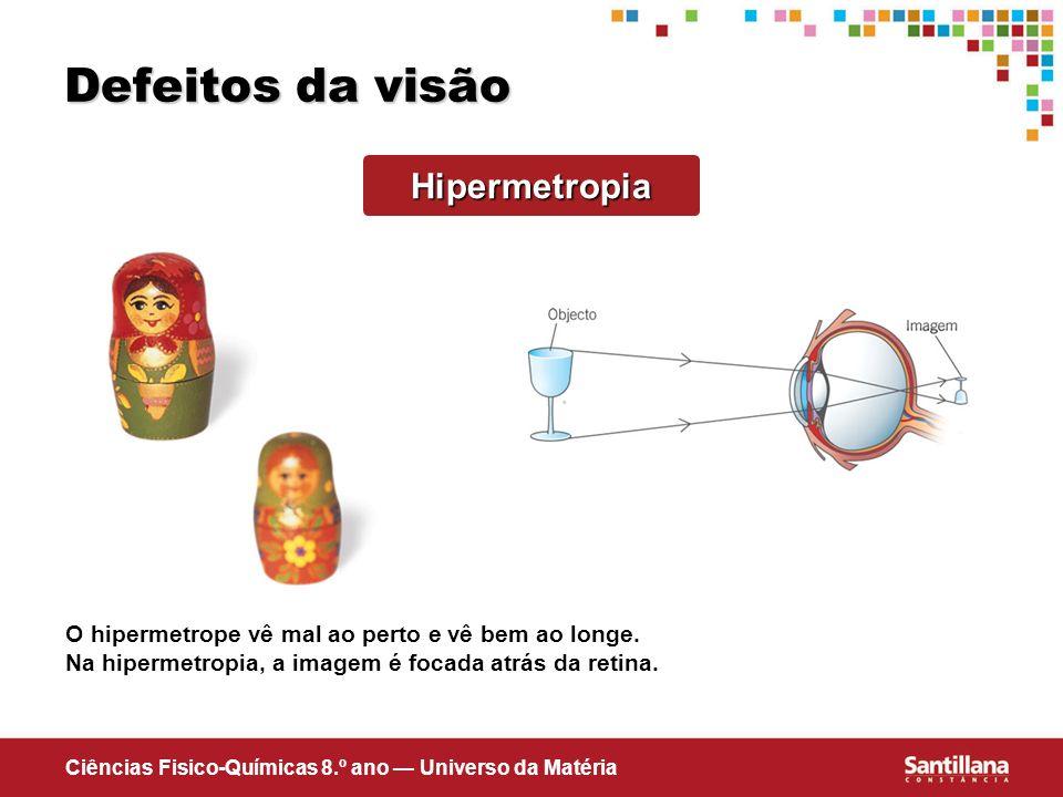 Defeitos da visão Hipermetropia