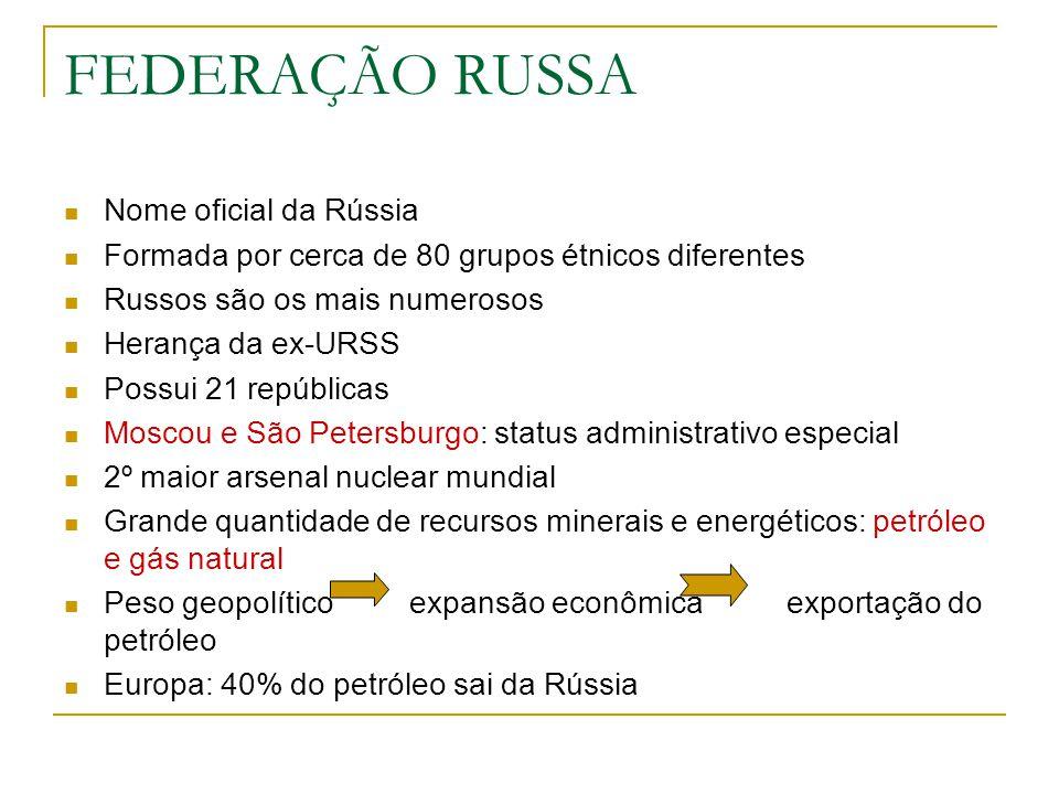 FEDERAÇÃO RUSSA Nome oficial da Rússia