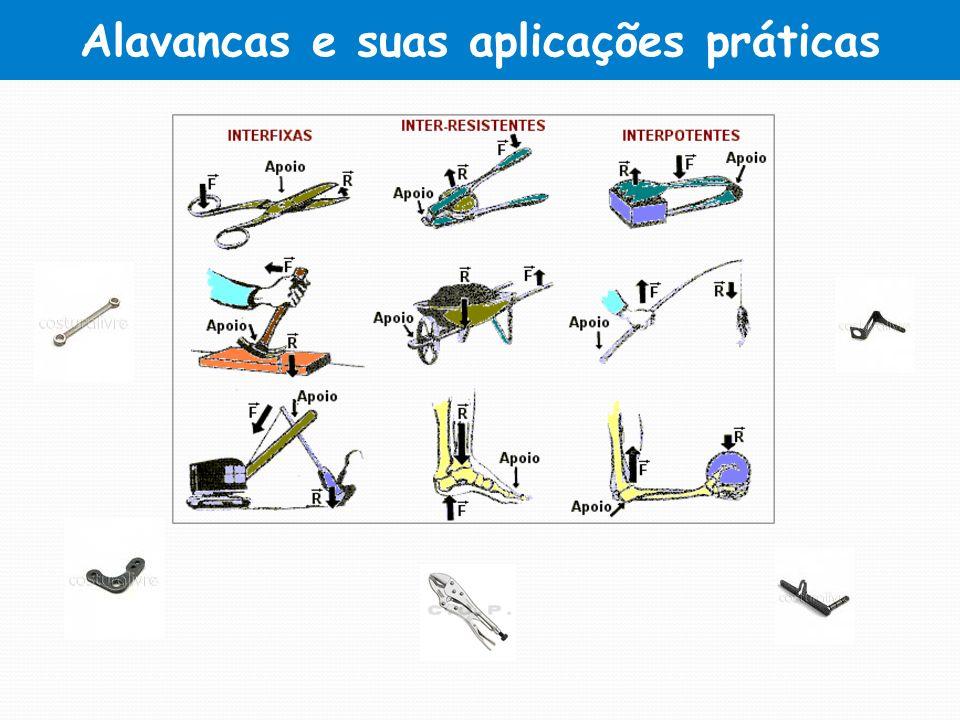 Alavancas e suas aplicações práticas