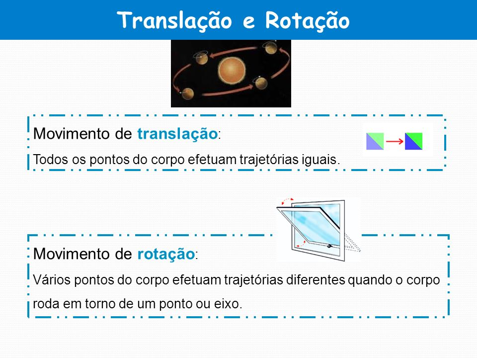 Translação e Rotação Movimento de translação: Movimento de rotação: