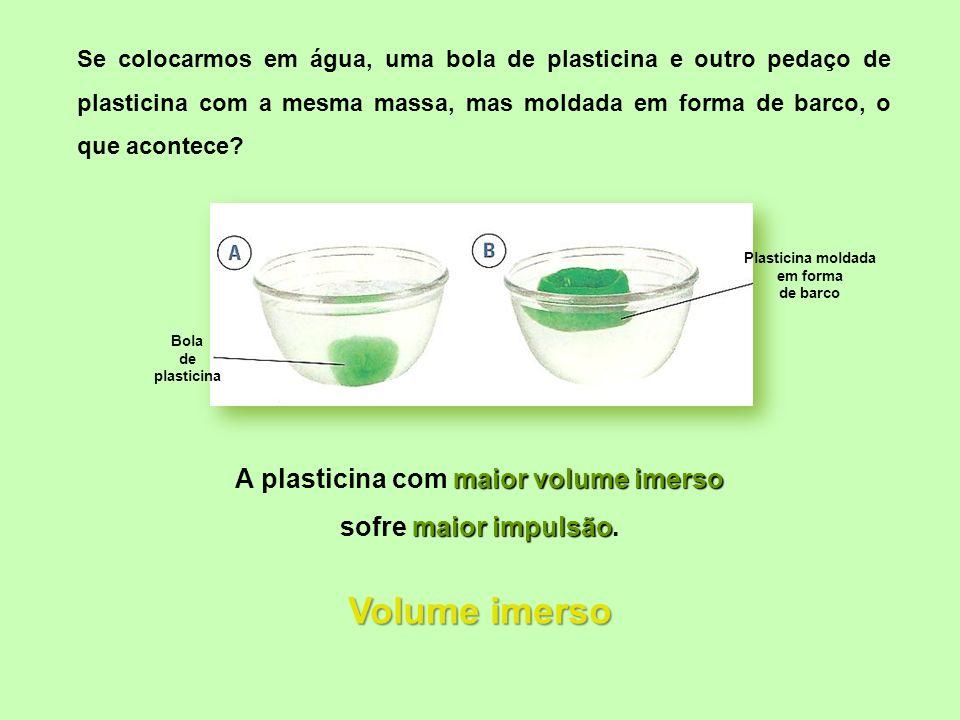 A plasticina com maior volume imerso