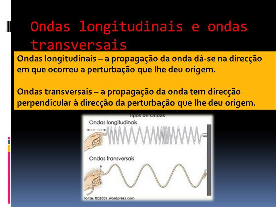 Ondas longitudinais e ondas transversais