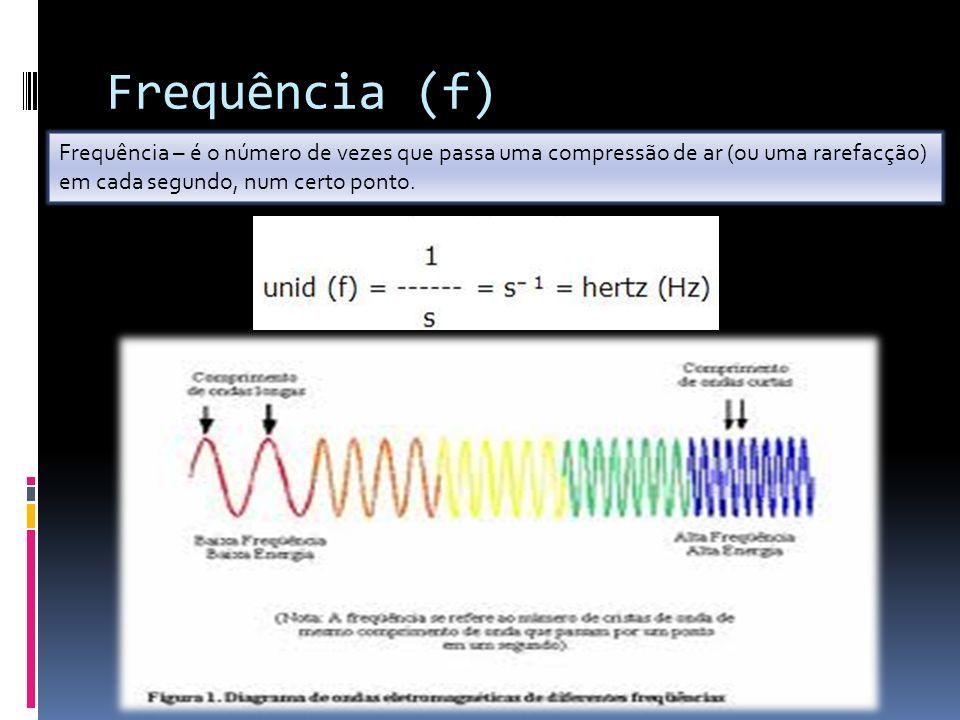 Frequência (f) Frequência – é o número de vezes que passa uma compressão de ar (ou uma rarefacção) em cada segundo, num certo ponto.