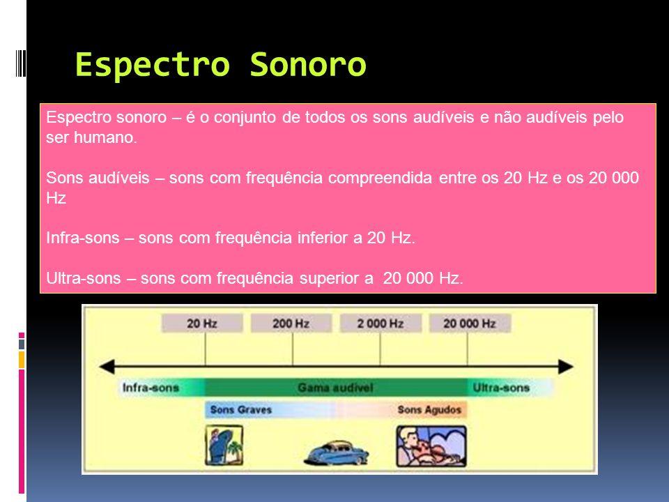 Espectro Sonoro Espectro sonoro – é o conjunto de todos os sons audíveis e não audíveis pelo ser humano.