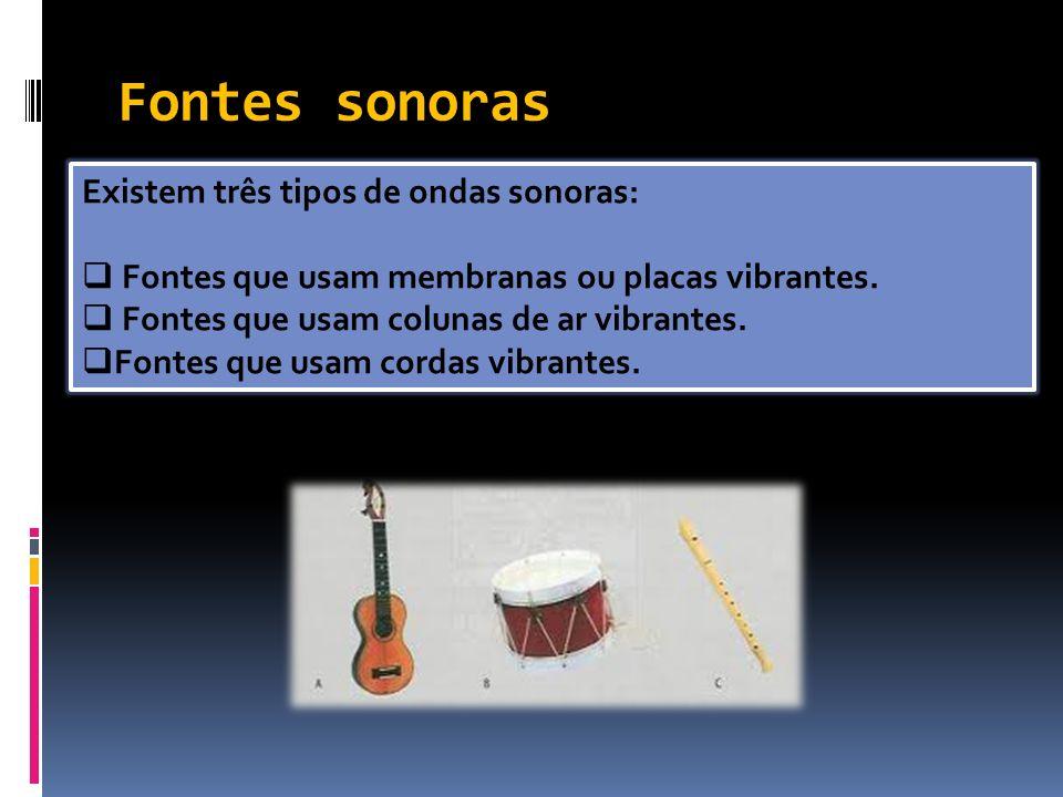 Fontes sonoras Existem três tipos de ondas sonoras: