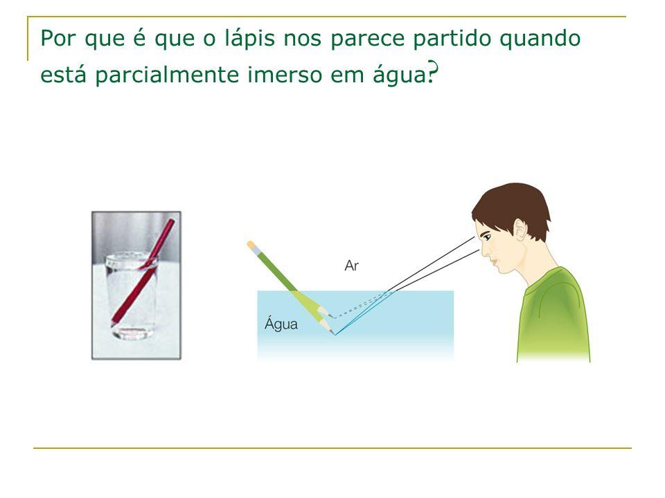 Por que é que o lápis nos parece partido quando está parcialmente imerso em água