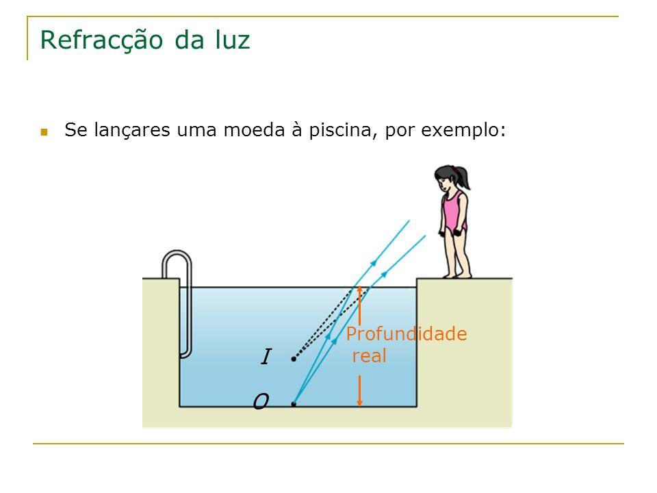 Refracção da luz I O Se lançares uma moeda à piscina, por exemplo: