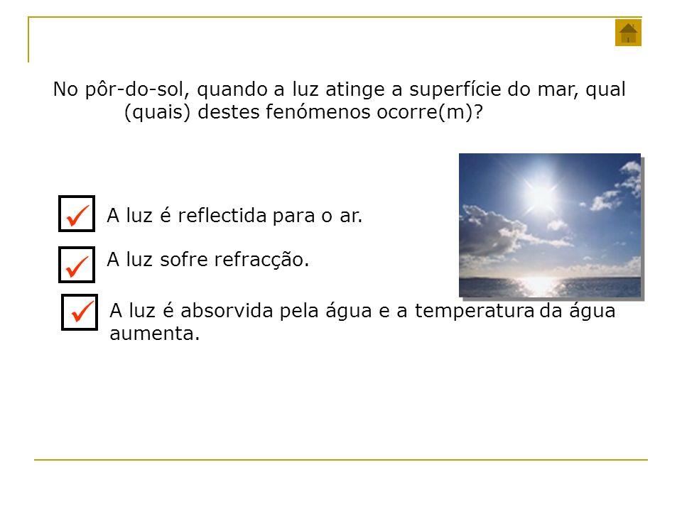 No pôr-do-sol, quando a luz atinge a superfície do mar, qual (quais) destes fenómenos ocorre(m)