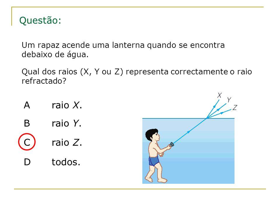 Questão: A raio X. B raio Y. C raio Z. D todos.
