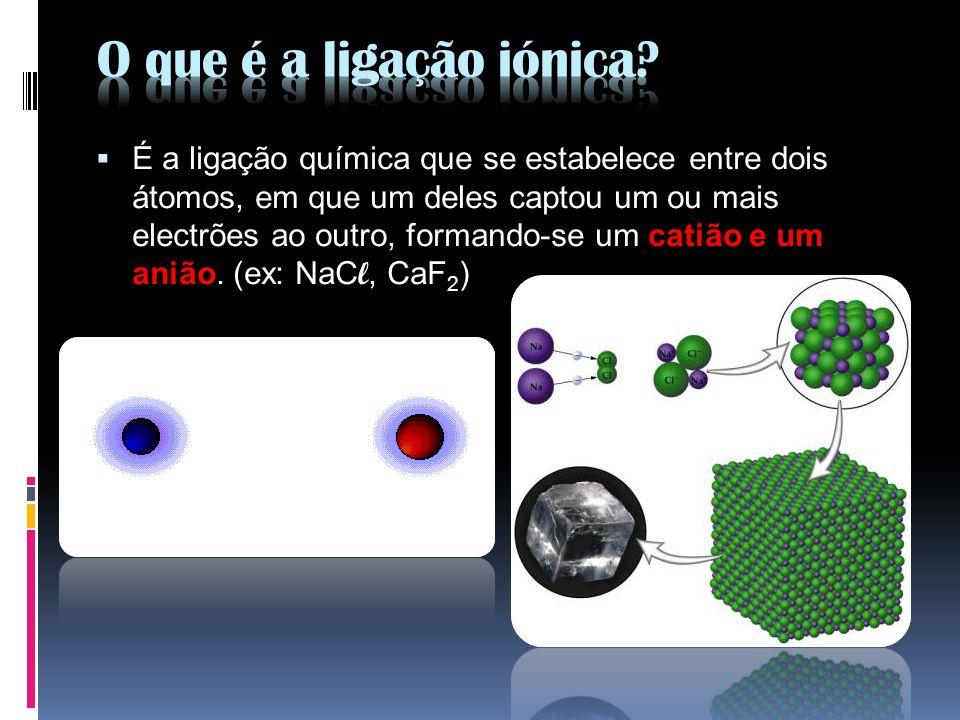 O que é a ligação iónica