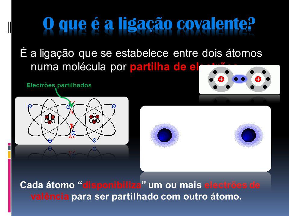 O que é a ligação covalente