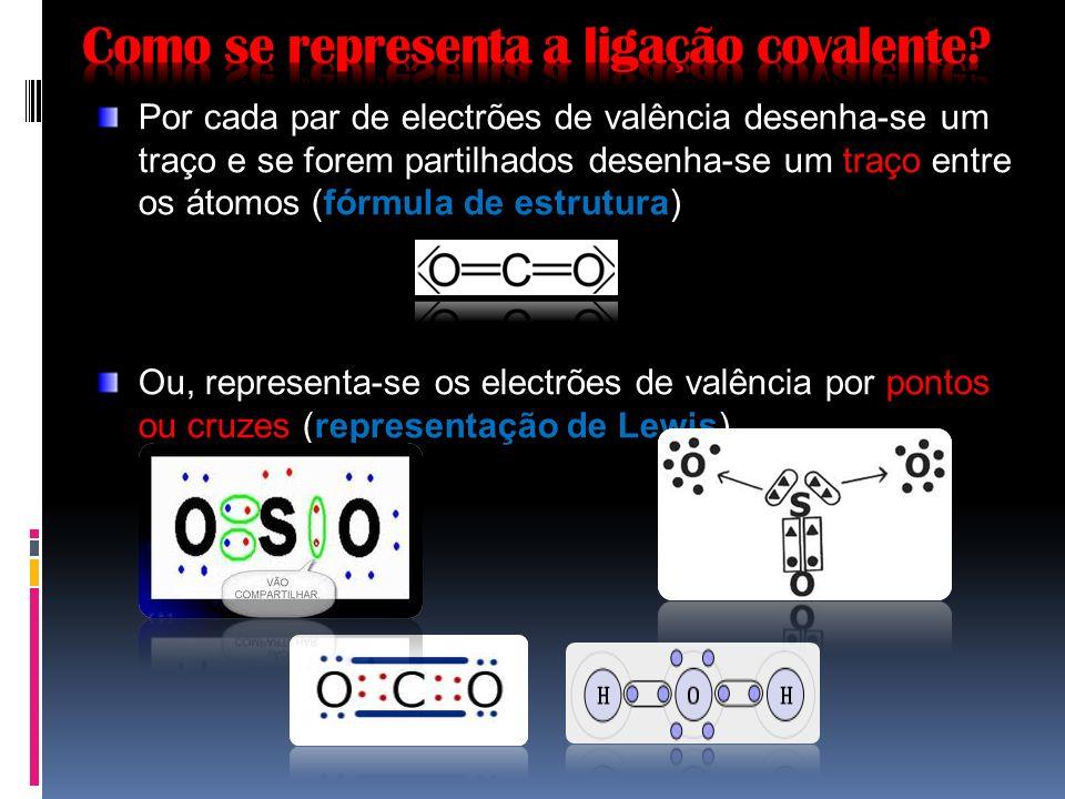 Como se representa a ligação covalente
