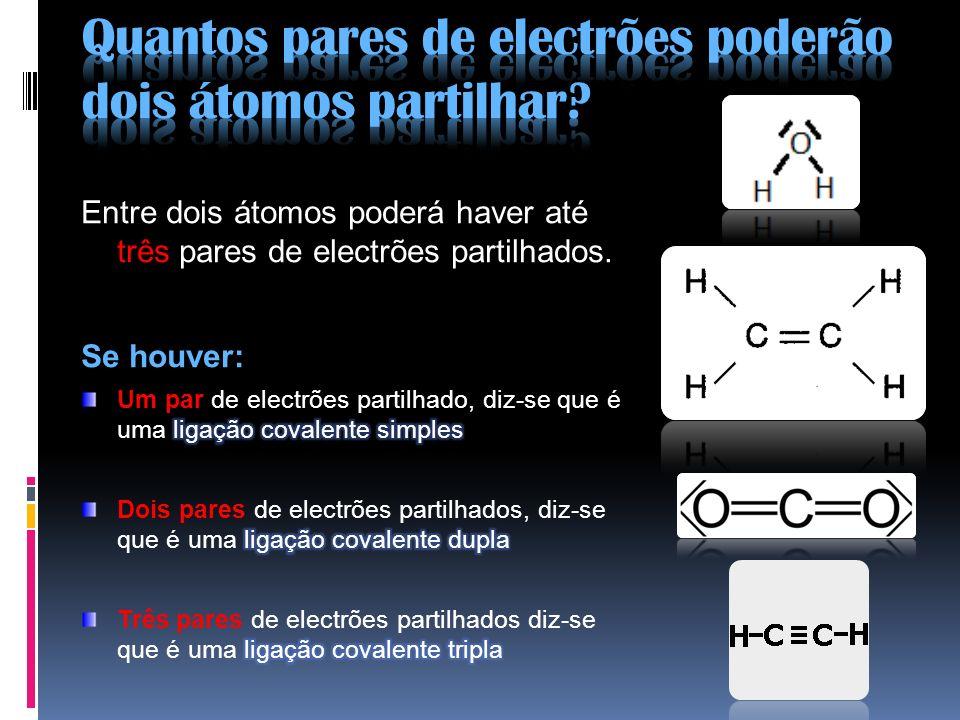 Quantos pares de electrões poderão dois átomos partilhar