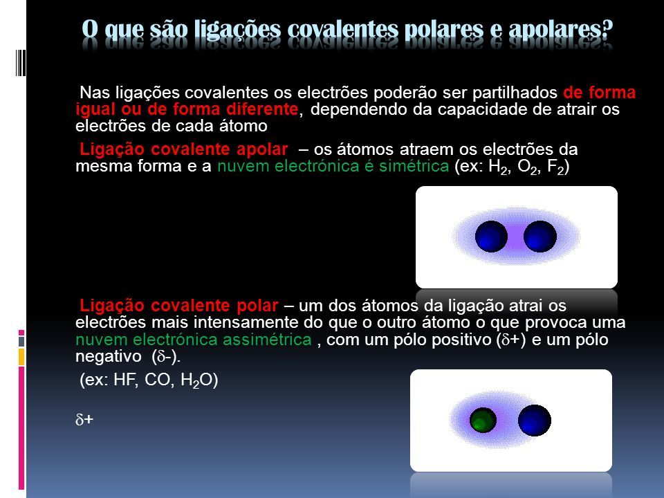 O que são ligações covalentes polares e apolares