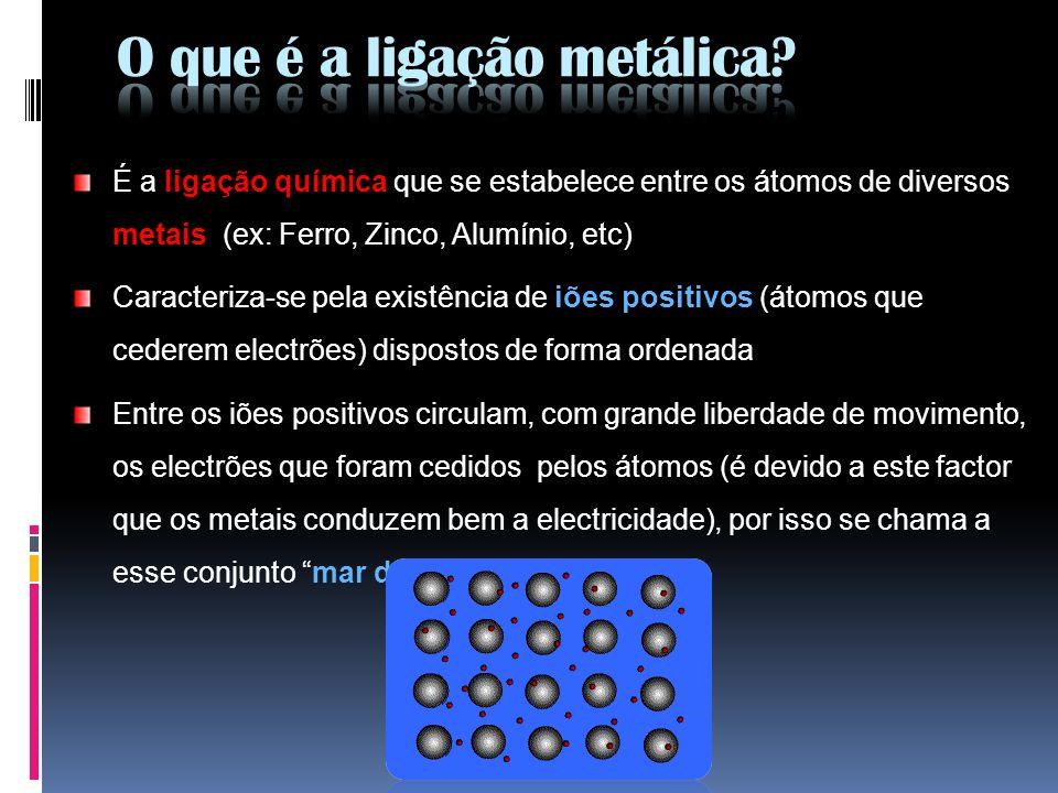 O que é a ligação metálica