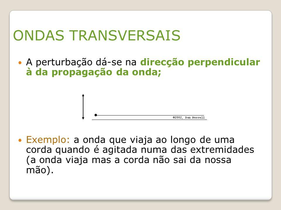ONDAS TRANSVERSAIS A perturbação dá-se na direcção perpendicular à da propagação da onda;