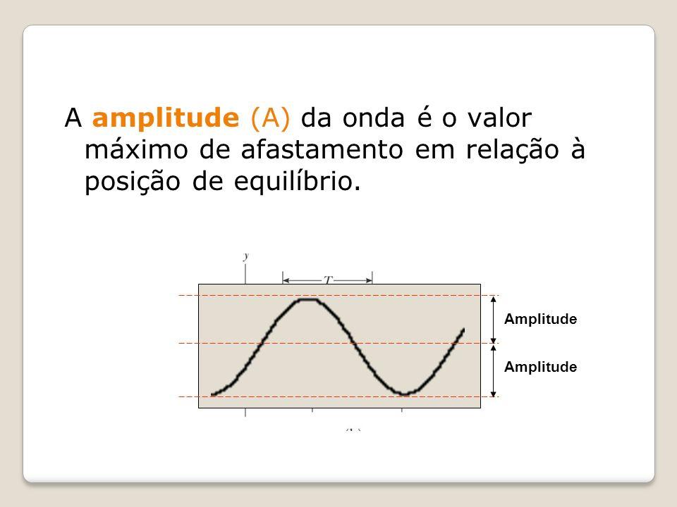 A amplitude (A) da onda é o valor máximo de afastamento em relação à posição de equilíbrio.
