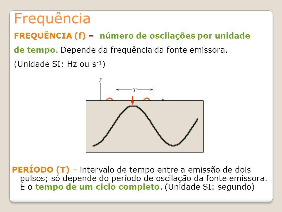 Frequência FREQUÊNCIA (f) – número de oscilações por unidade de tempo. Depende da frequência da fonte emissora. (Unidade SI: Hz ou s-1)