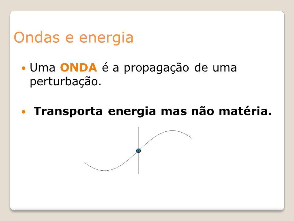 Ondas e energia Uma ONDA é a propagação de uma perturbação.