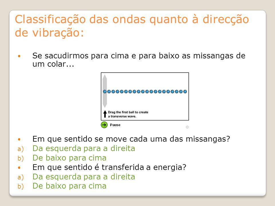 Classificação das ondas quanto à direcção de vibração: