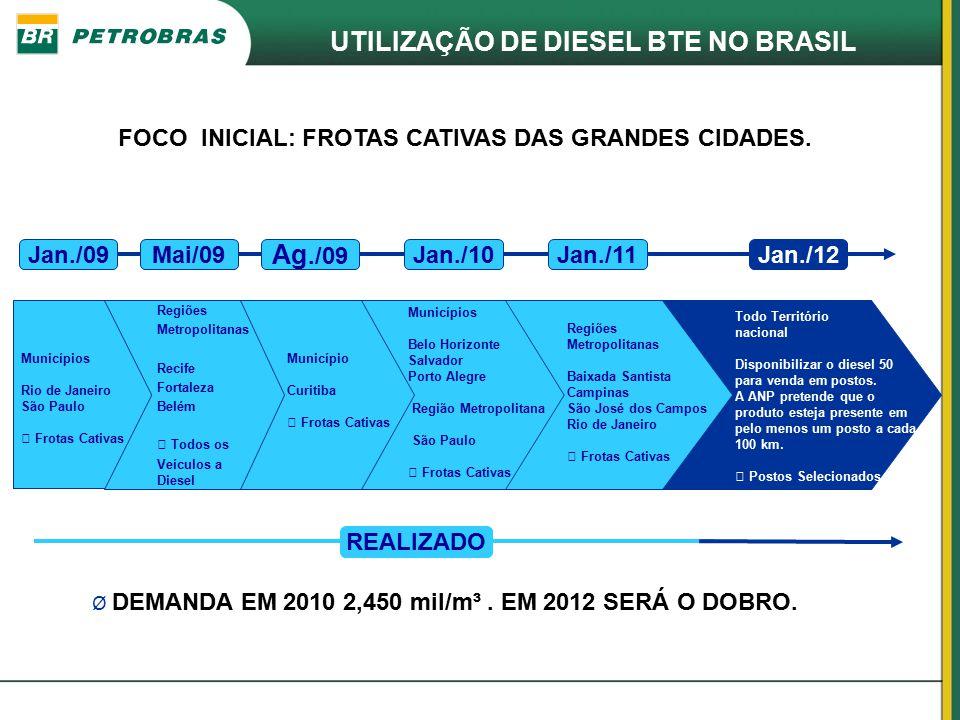 UTILIZAÇÃO DE DIESEL BTE NO BRASIL