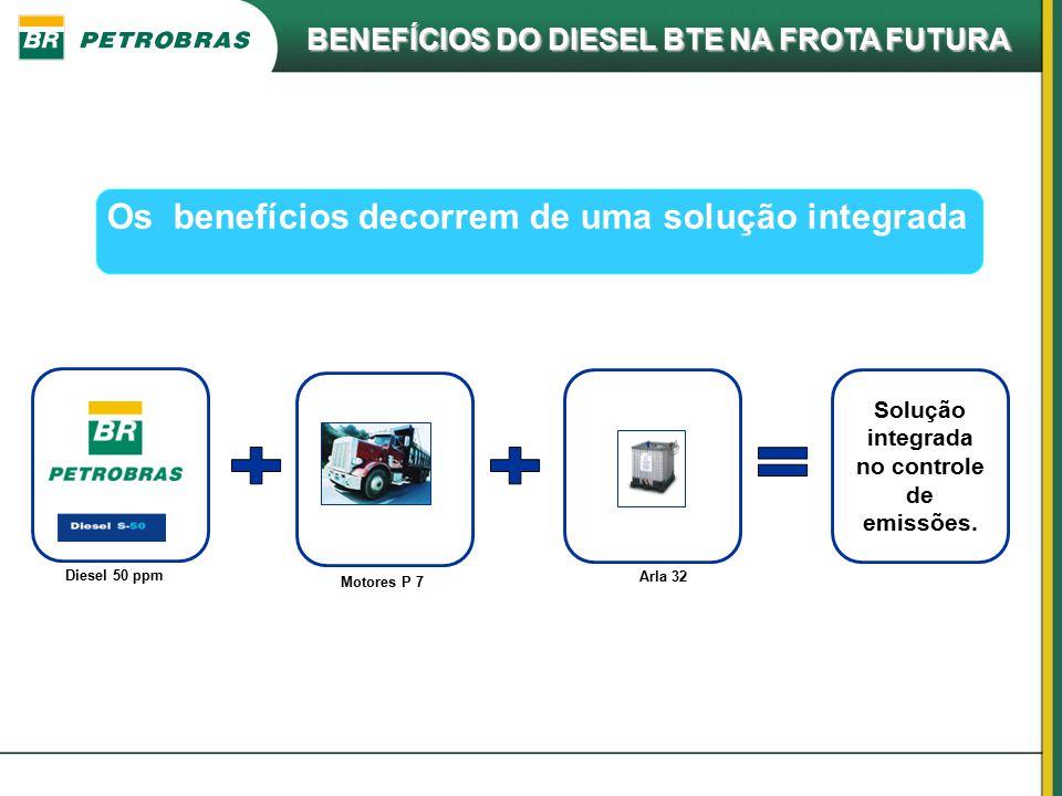 Solução integrada no controle de emissões.