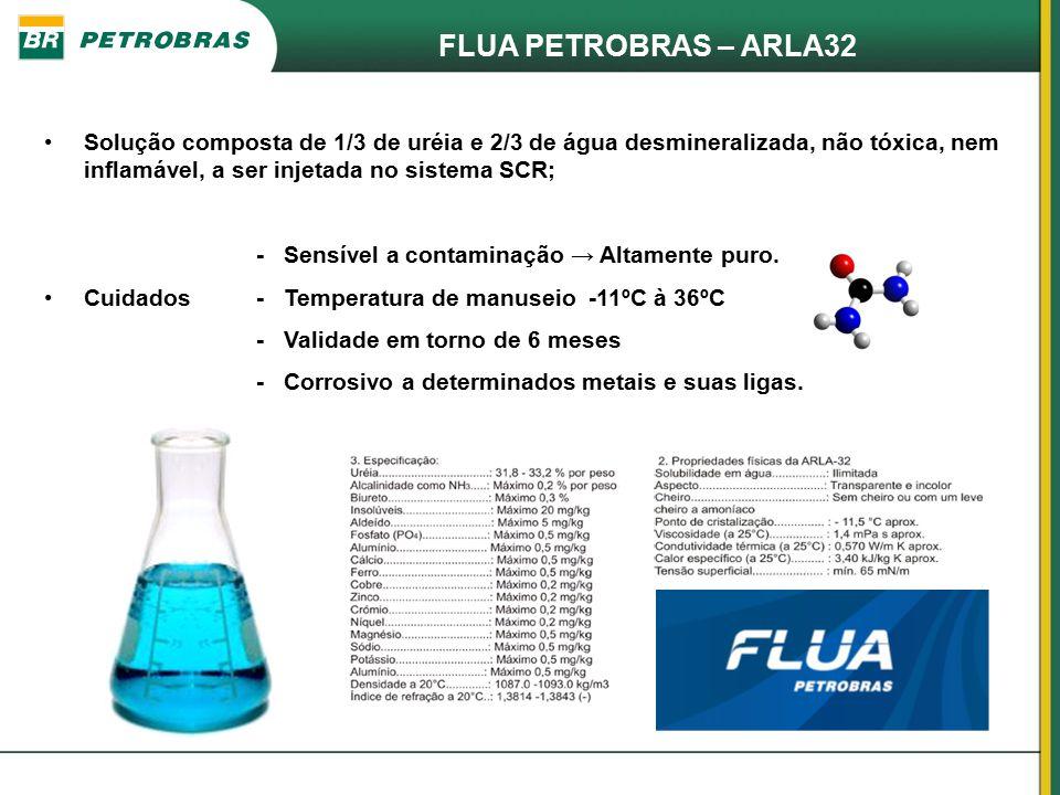 FLUA PETROBRAS – ARLA32 Solução composta de 1/3 de uréia e 2/3 de água desmineralizada, não tóxica, nem inflamável, a ser injetada no sistema SCR;