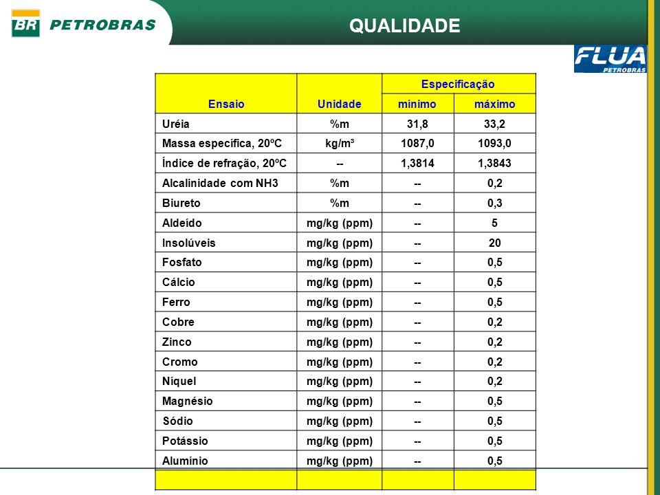 QUALIDADE Ensaio Unidade Especificação mínimo máximo Uréia %m 31,8