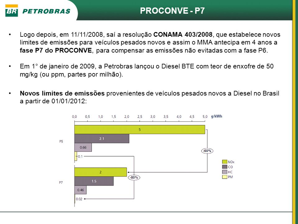PROCONVE - P7