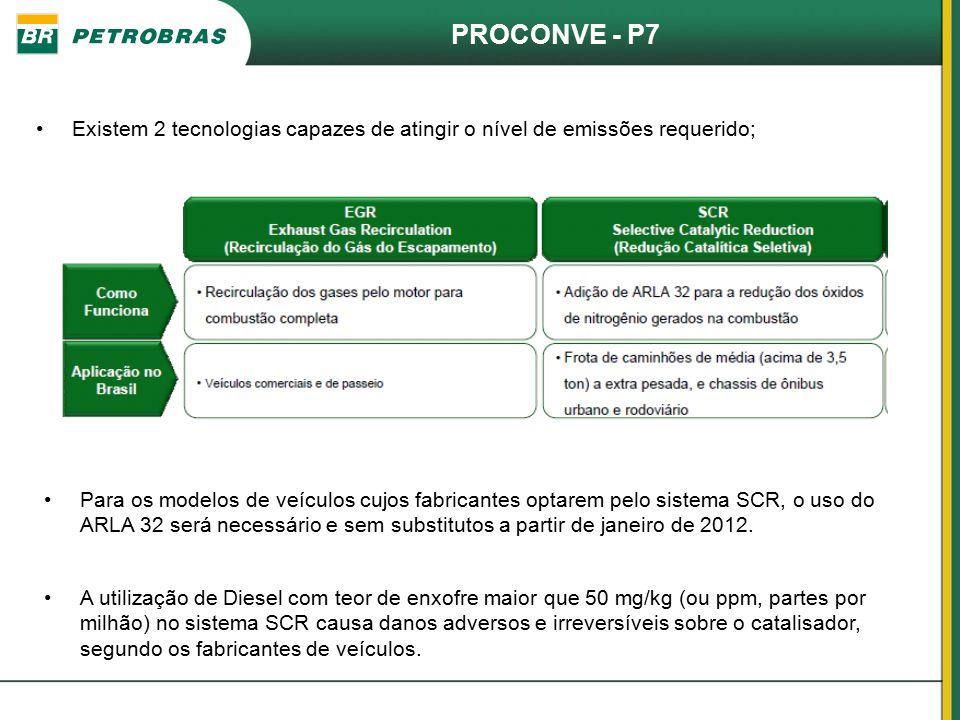 PROCONVE - P7 Existem 2 tecnologias capazes de atingir o nível de emissões requerido;