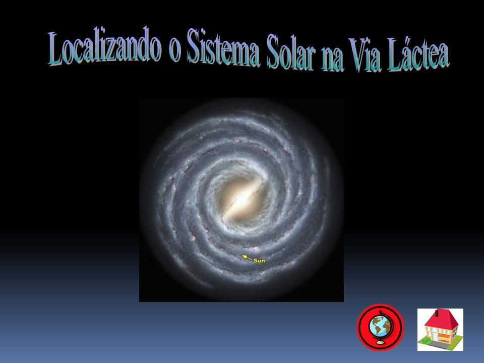 Localizando o Sistema Solar na Via Láctea
