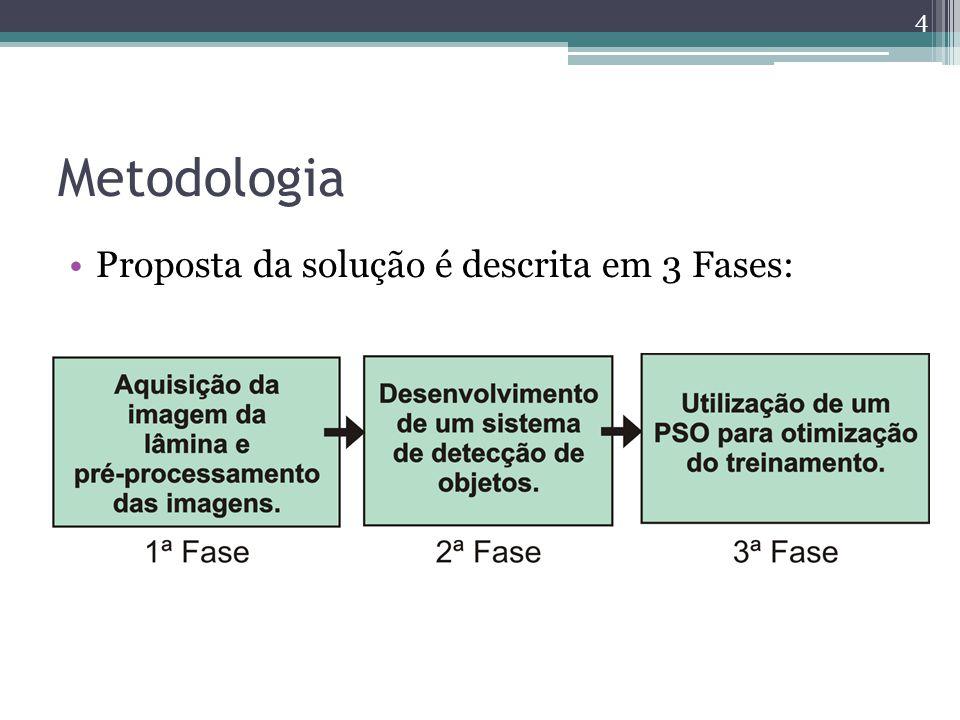 Metodologia Proposta da solução é descrita em 3 Fases: